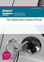 Global Lithium Market Outlook